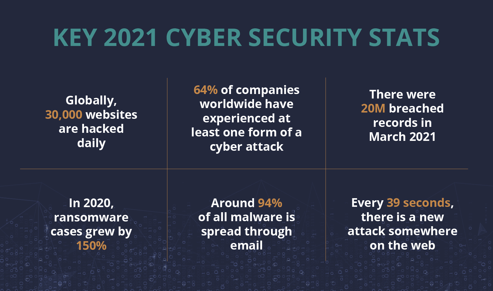 Blog infographics Cyber Attack-01 (1)